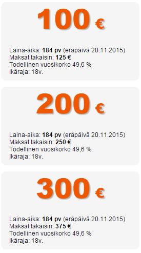 Pikavippi.fi kokemuksia ja arvostelu